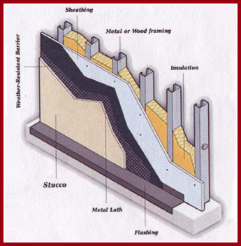 EIFS Diagram in Columbus, OH